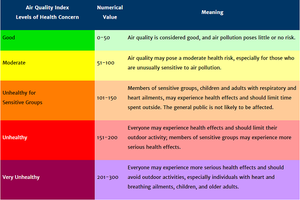 Air_Quality_Index_web.png