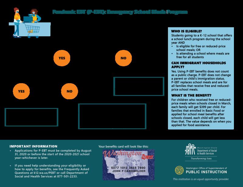 Image, EBT Program