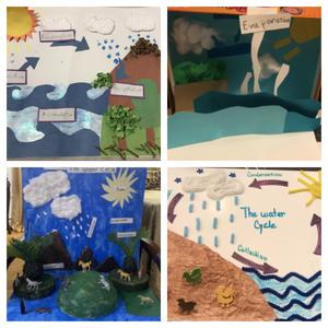 Water cycle projects example 2