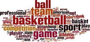 Word graphic where the word basketball stands out.
