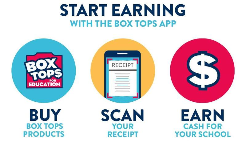 Box Tops for Education has gone Digital! Featured Photo