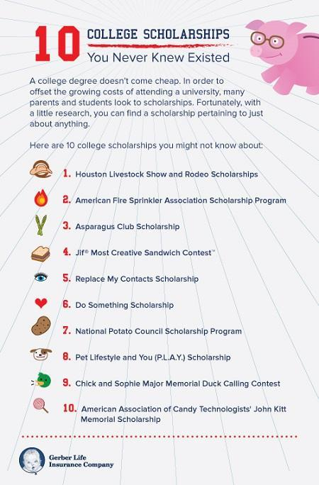 Scholarships – Counseling – Nogales High School