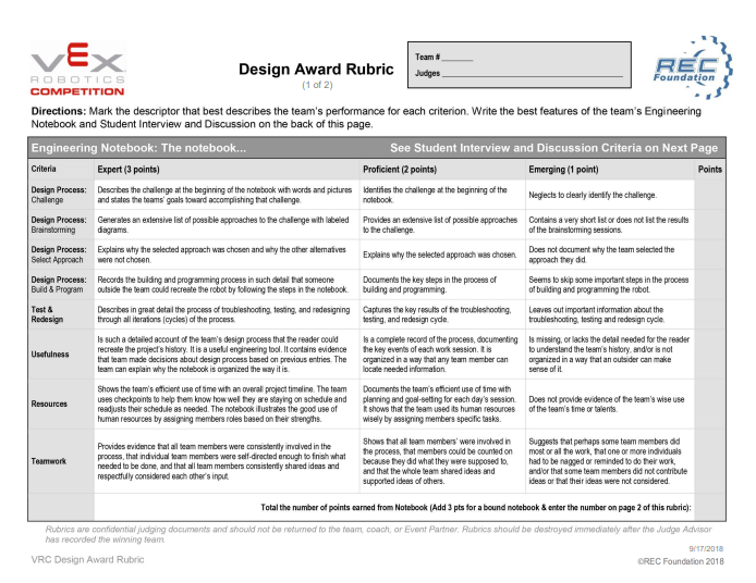 Design Award Rubric 1