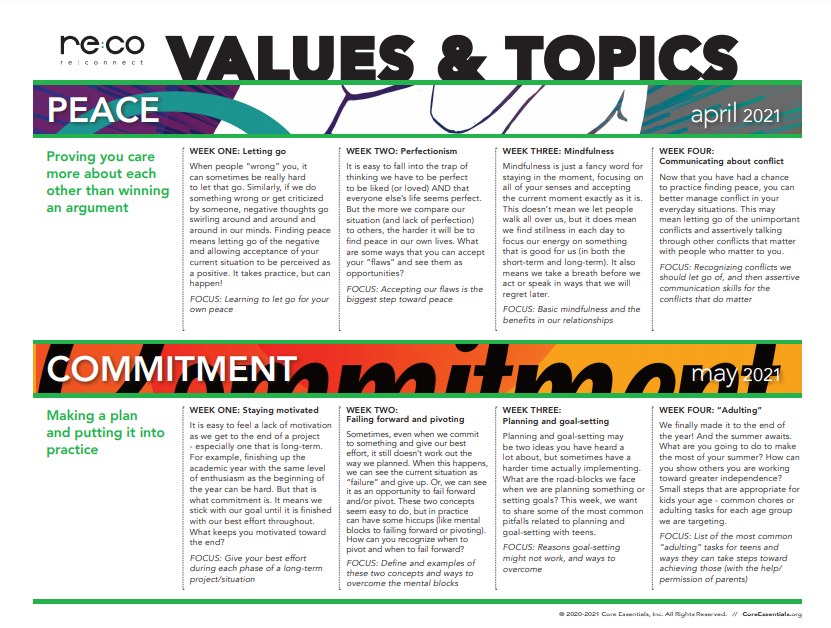 Value Topic for April