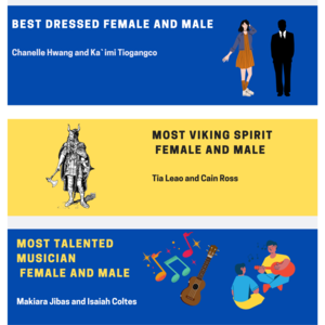 This infographic contains the same information as the text above