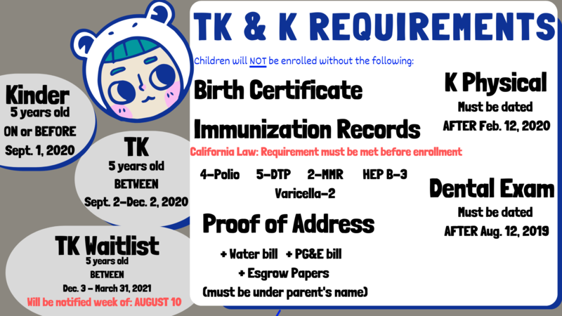 TK and K Registration // Registro de TK y K Thumbnail Image