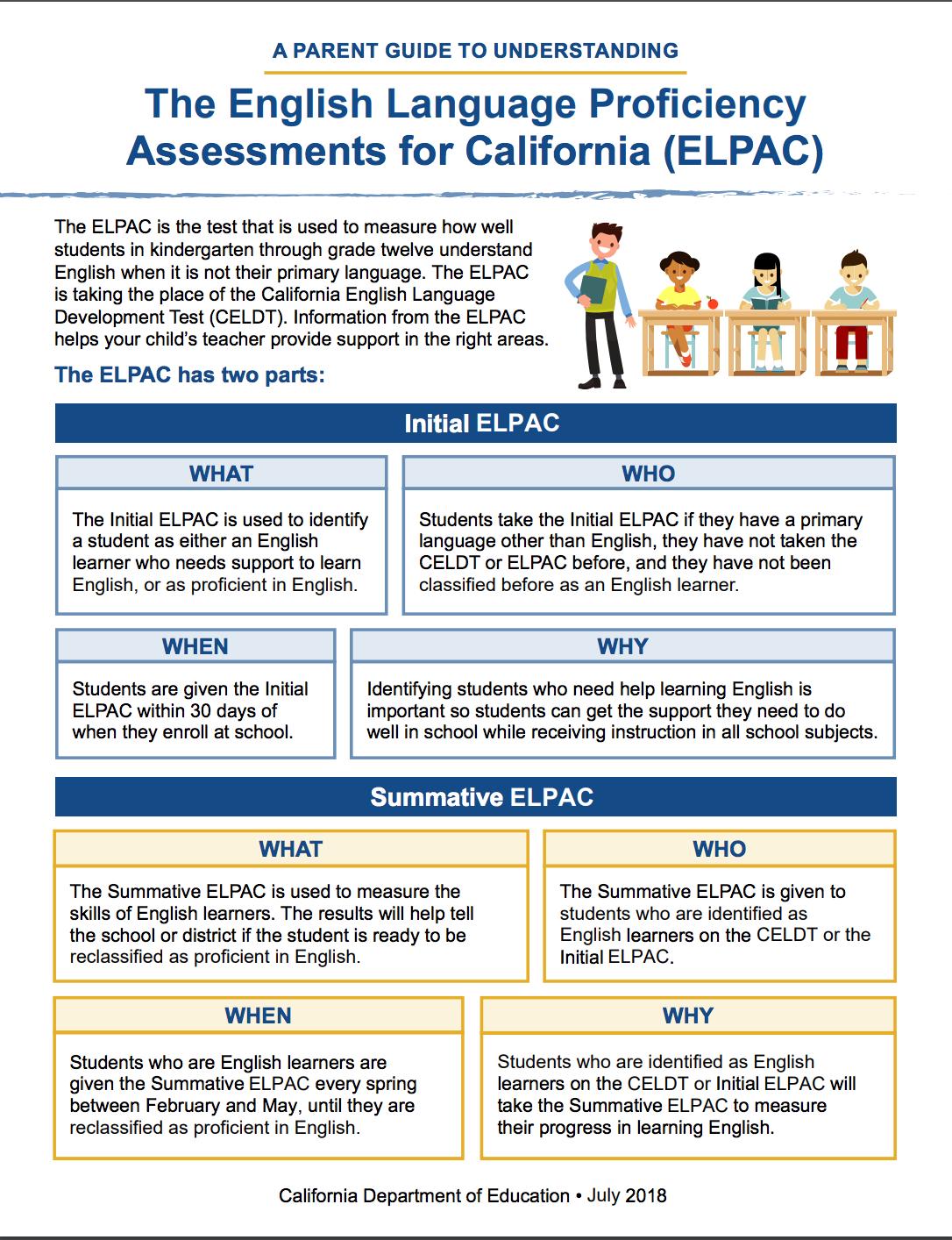 ELPAC Parent Resource Guide