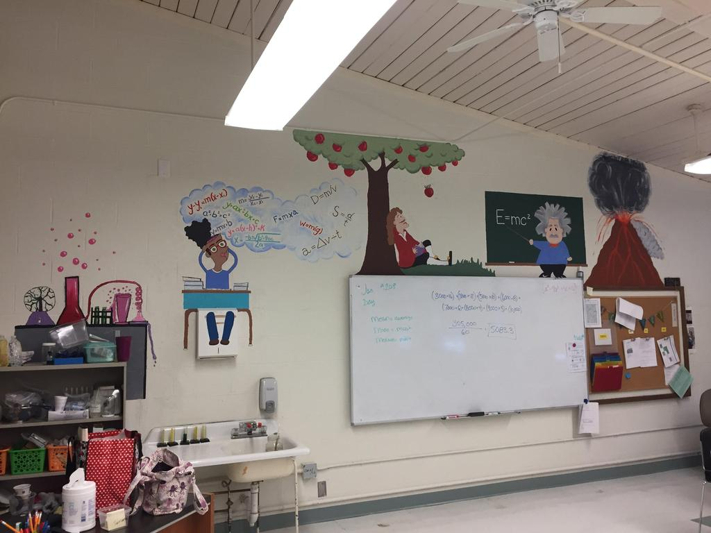 Classroom painted science mural