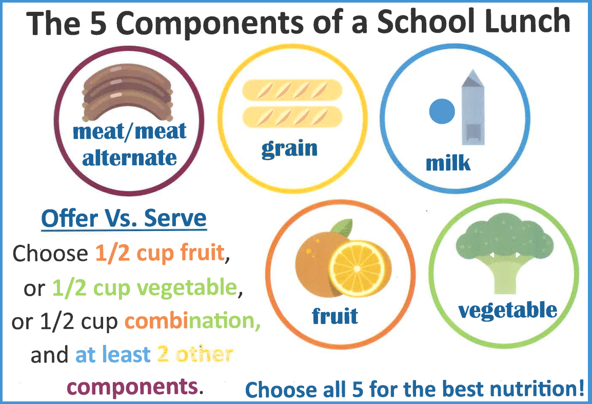 5 Components of School Lunch