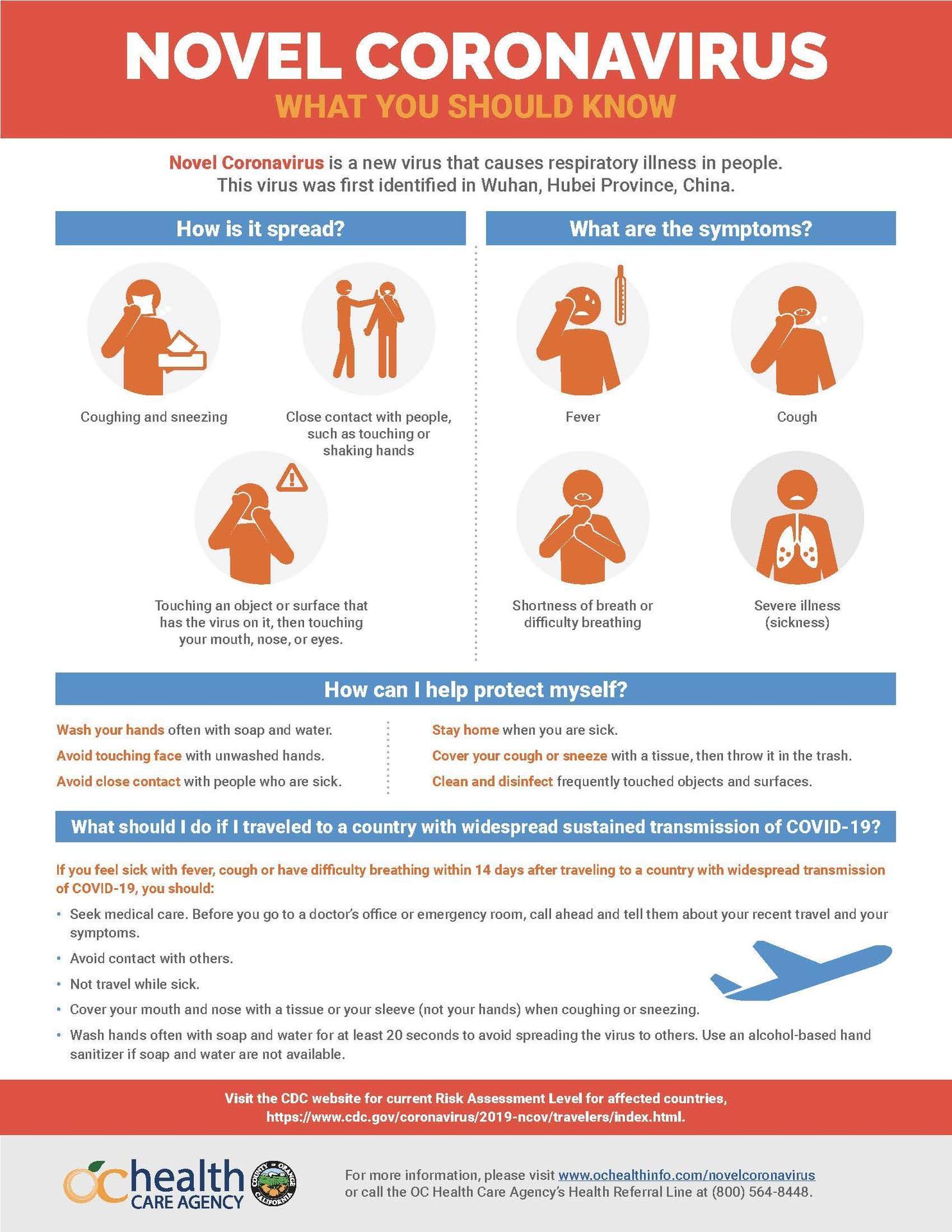 Coronavirus How to Stop Spread