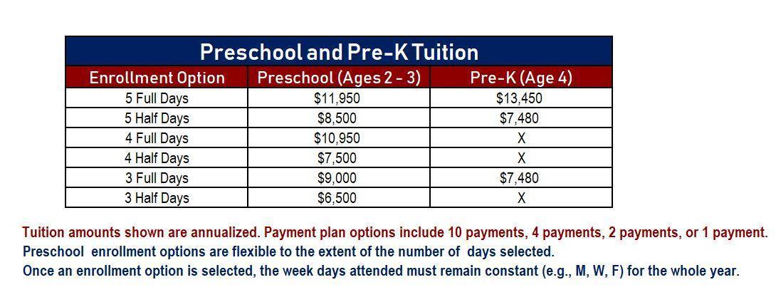Preschool/Pre-K Tuition 2019-20
