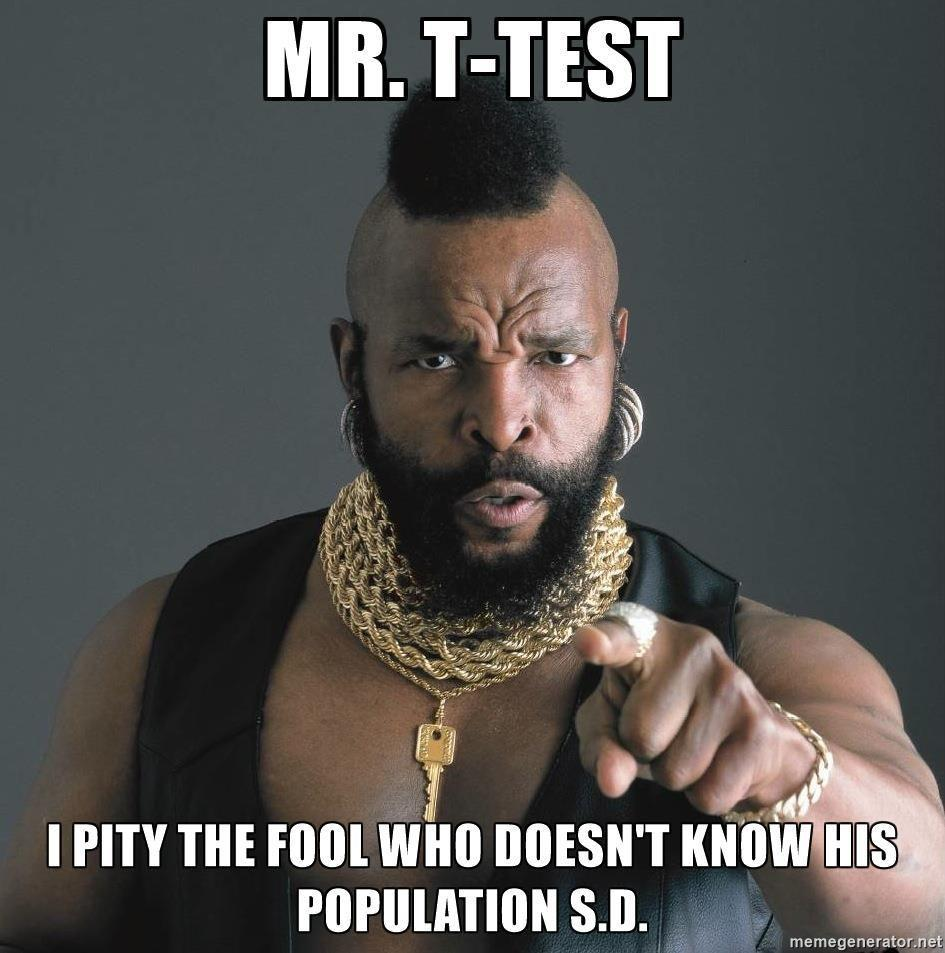 Mr. T-Distribution: I pity the fool who doesn't know the population standard deviation