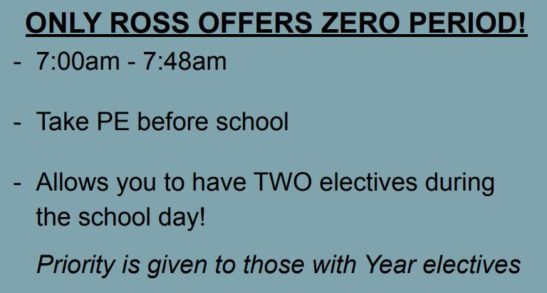 Zero Period Info