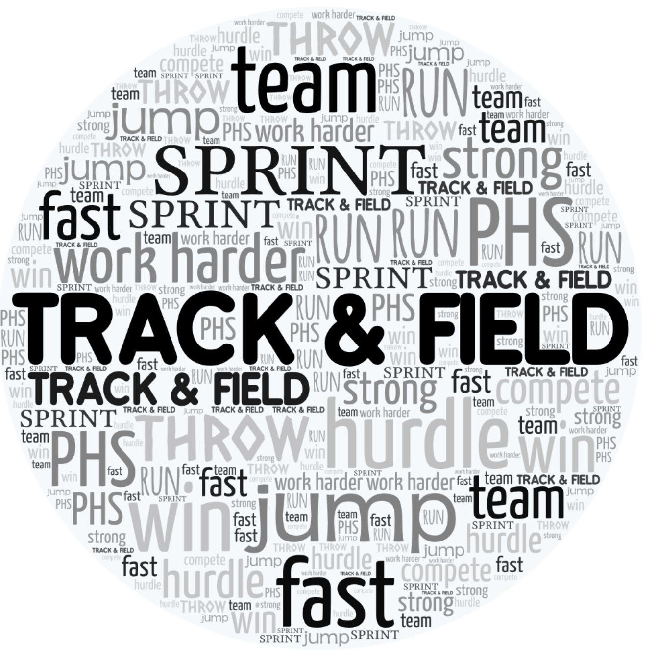 Track and Field Word Cloud
