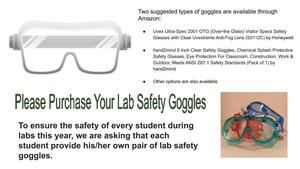 science goggles