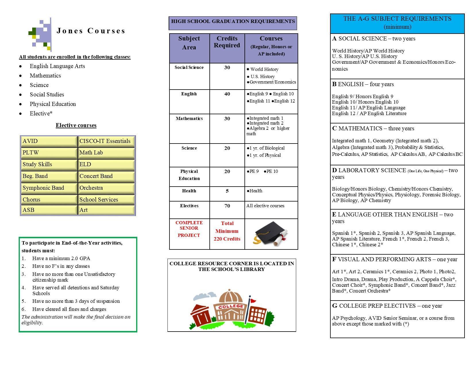 Jones pamphlet (b) 19-20