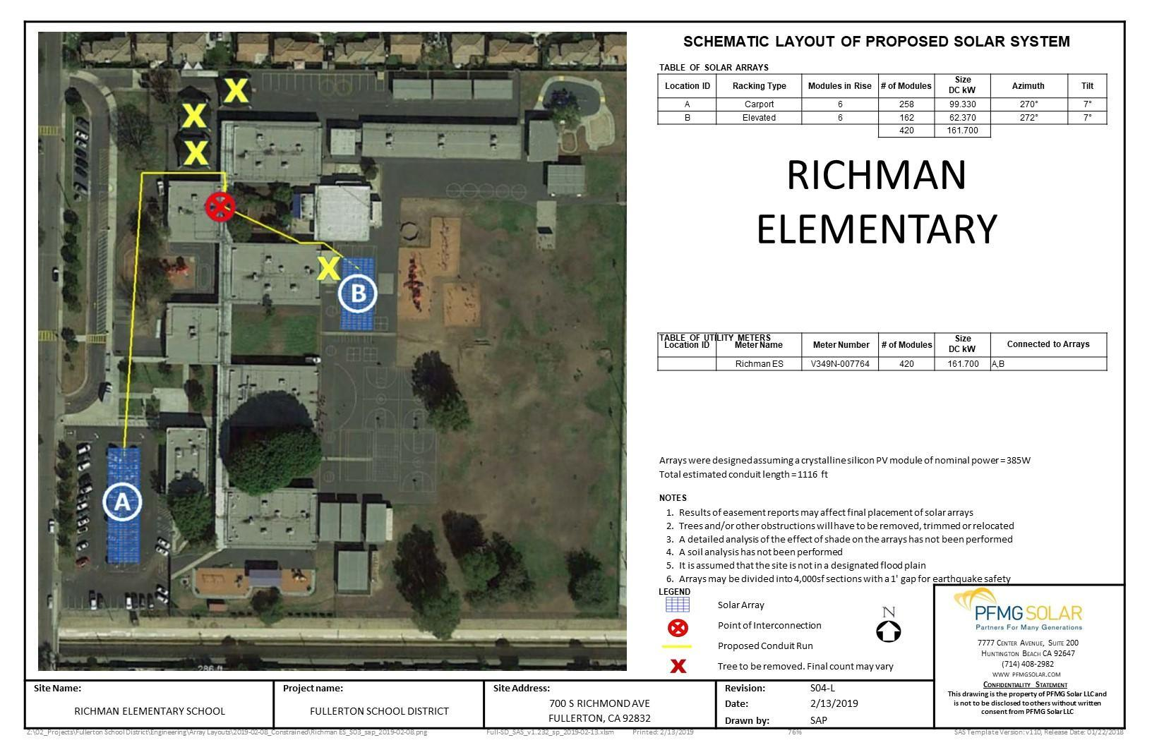 Richman Elementary Schematic Layout of Proposed Solar System