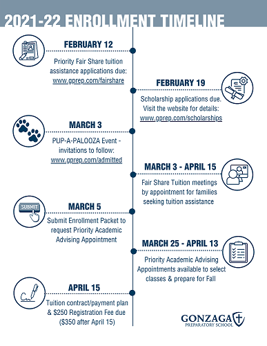 New Bullpup Timeline