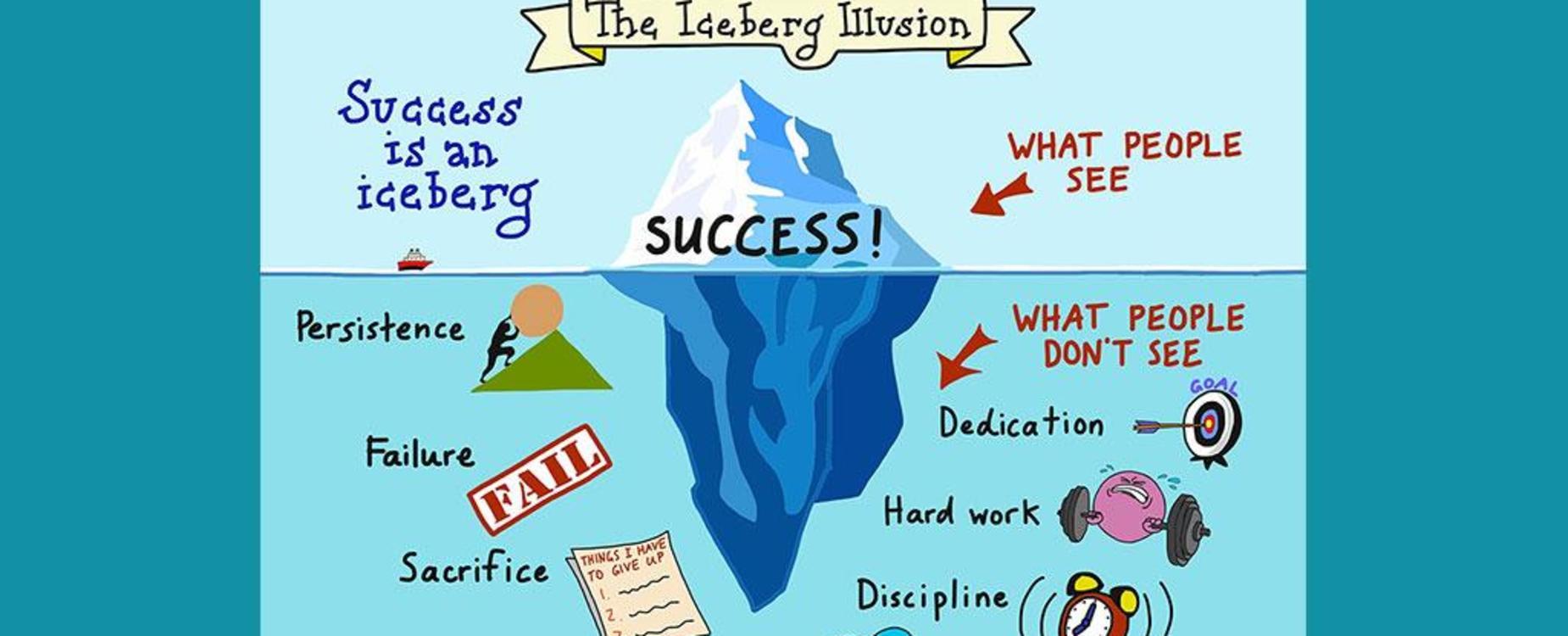 SUCCESS IS AN ICEBURG