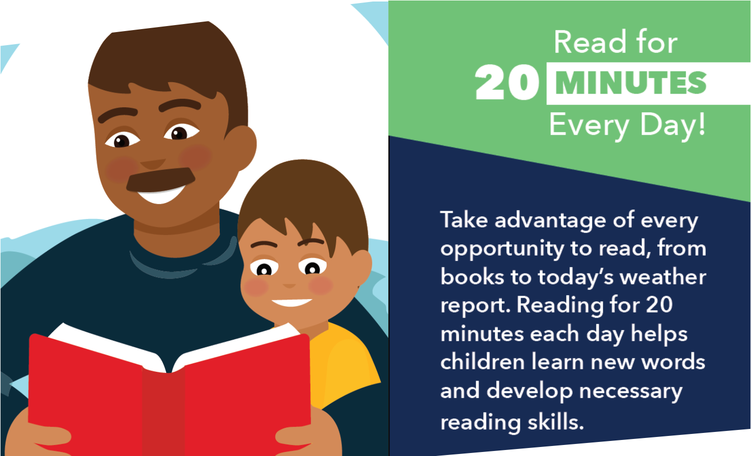 Read for 20 Minutes every day - take advantage of every opportunity  to read, from books to today's weather report. Reading for 20 minutes each day helps children learn new words.and develop necessary reading skills.