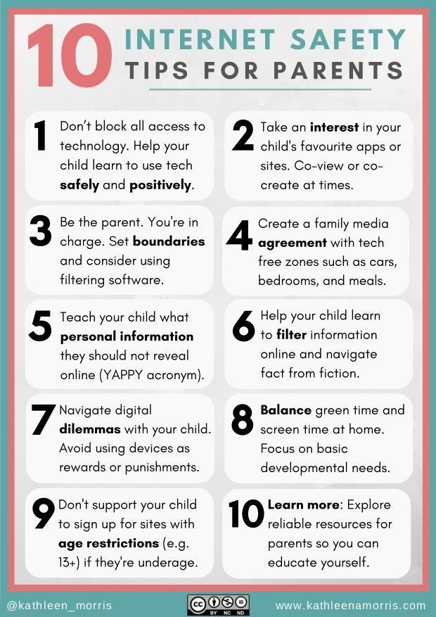 Digital Citizen Tips for Parents