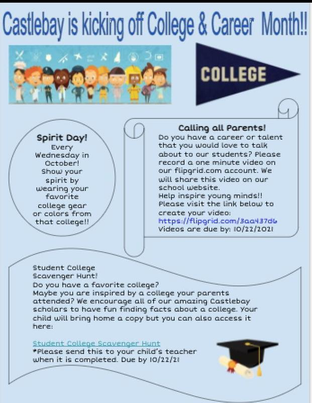 COLLEGE MONTH Featured Photo