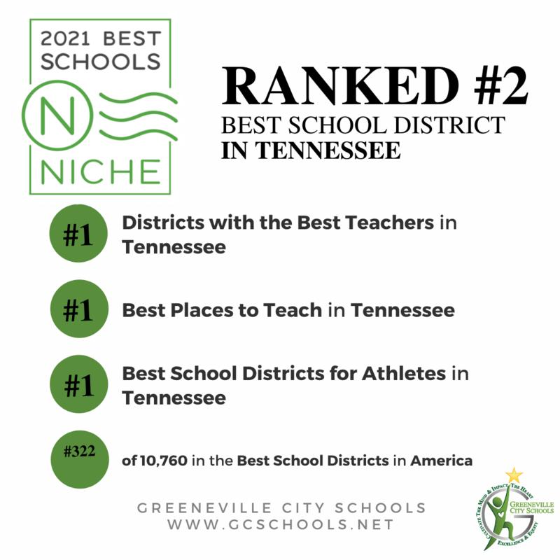 Greeneville City Schools Niche 2021
