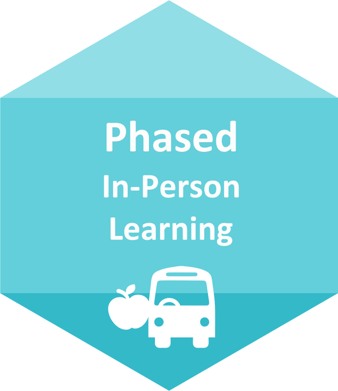 Phased In-Person Learning