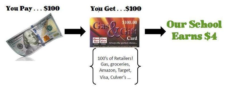 Get Your Scrip Gift Cards! Thumbnail Image
