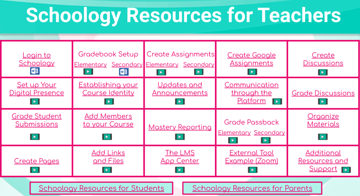 Schoology Resources for Teahcers