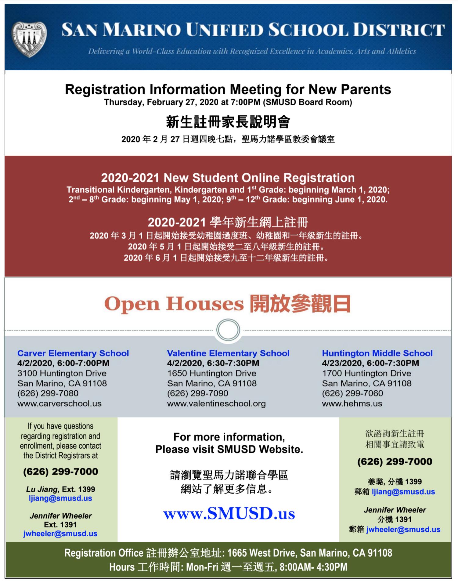 Registration Information Meeting