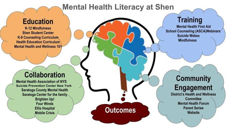 May 6th- Parent Mental Health Presentation @ GMS 5pm-6pm Featured Photo