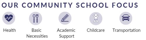 Community School Top 5