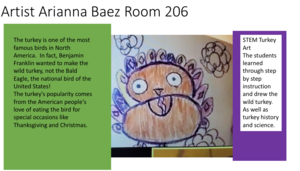 Arianna's turkey and description