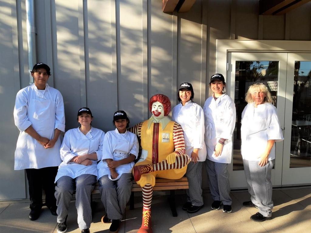 Ronald McDonald House 2019-2020