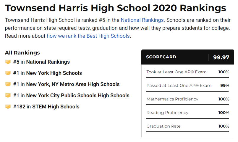 THHS 2020 rankings