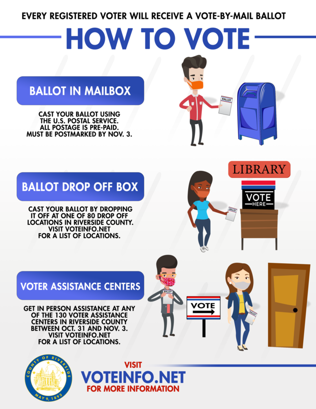 Voter education flyer for Nov 3 2020 election