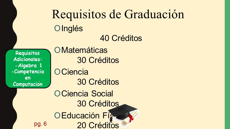 Graduation requirements power point slide (Spanish)