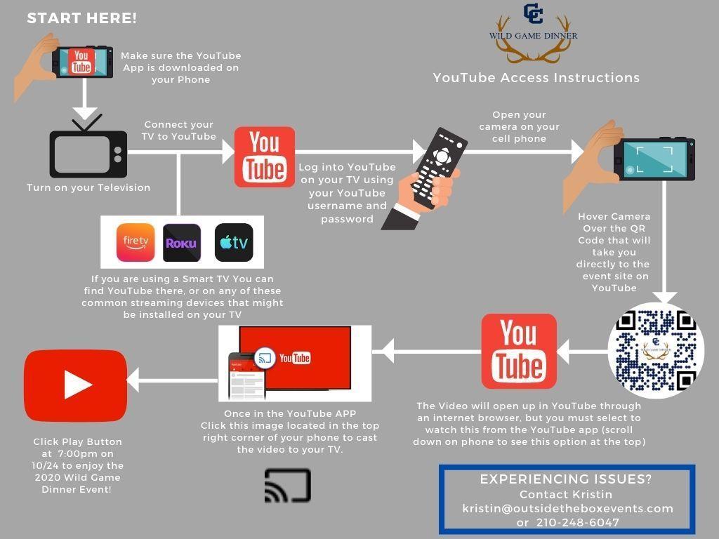 YouTube Instructions - WGD