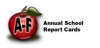 Annual School Report Cards