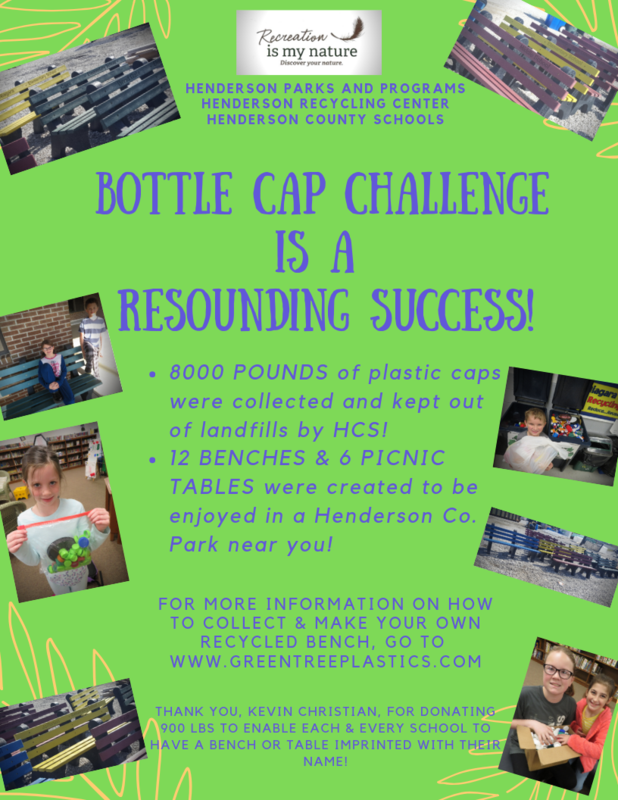 bottle cap challenge is a resounding success!.png