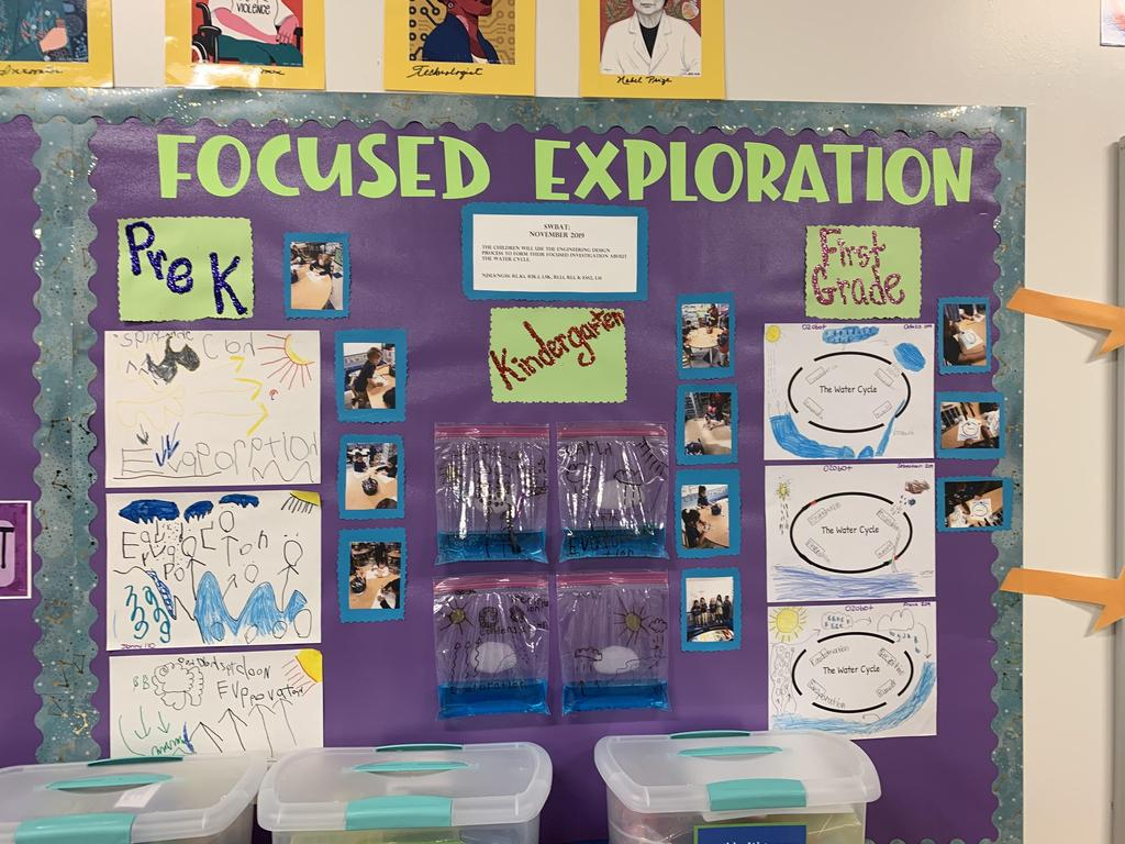 weather pattern display by pre-k and Kindergarten