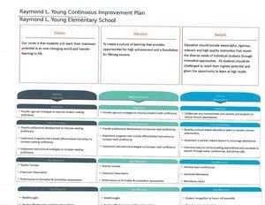 School Improvement Plan 2019-2020.jpg