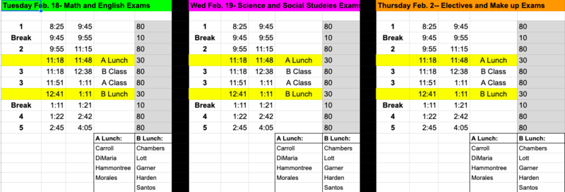 Trimester 2 Final Exam Schedules
