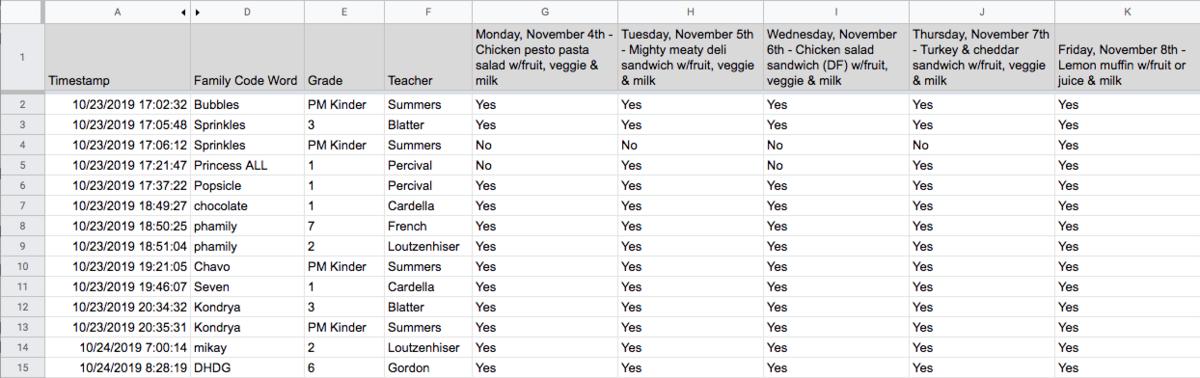 Pre-order Spreadsheet Photo