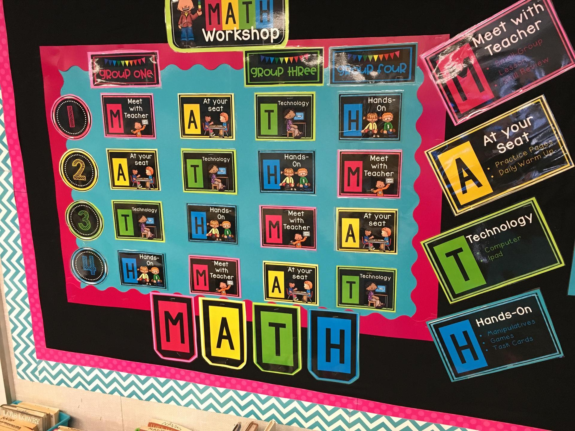 Math – Starr Nagdev – Silver Spur Elementary