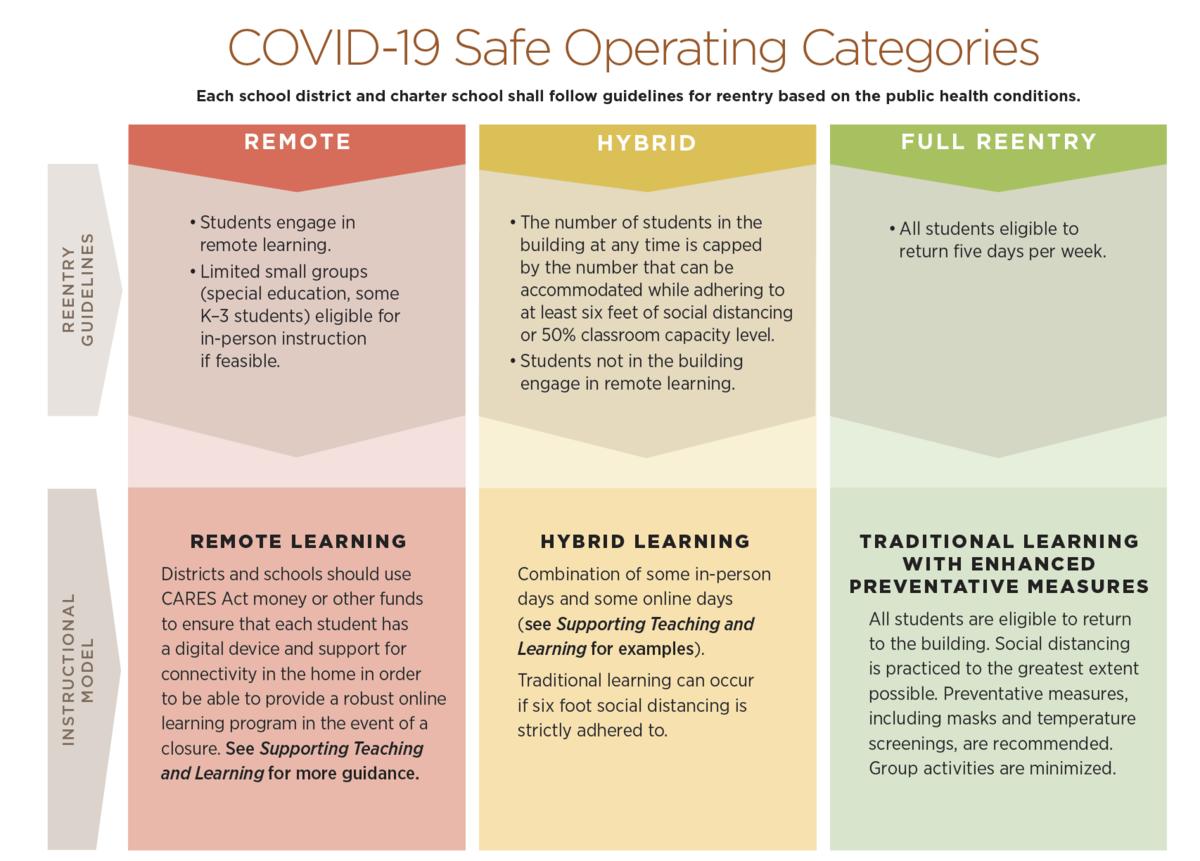 reeopening categories