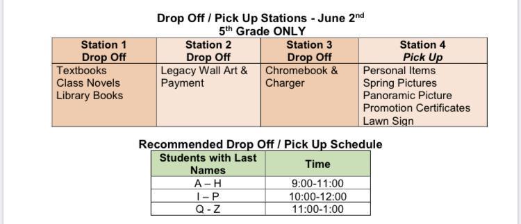 5th Grade Schedule