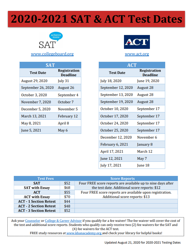 SAT/ACT Test Dates 2020-2021