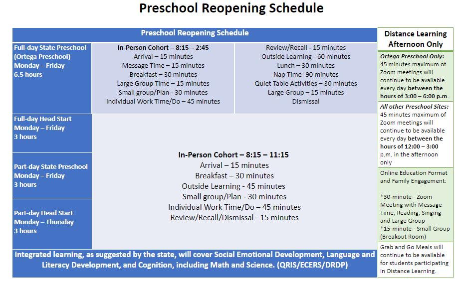 Phase II Preschool Schedule